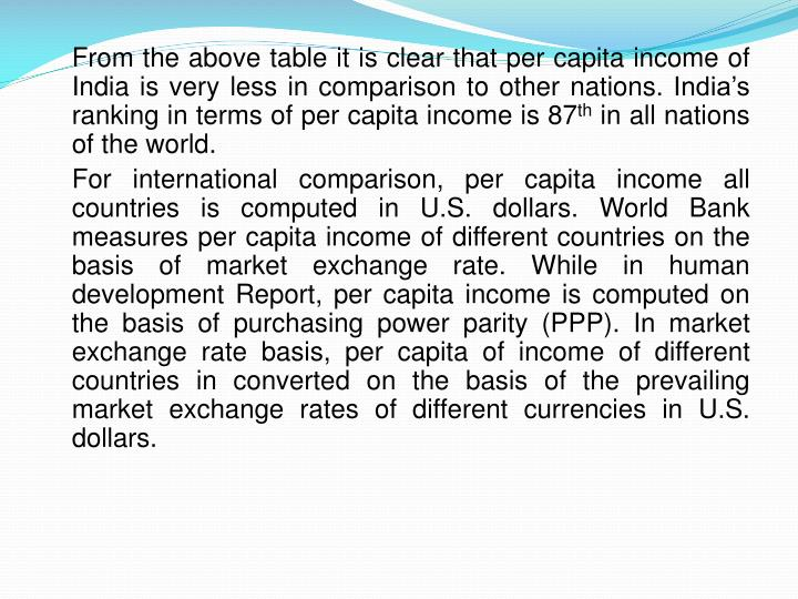 From the above table it is clear that per capita income of India is very less in comparison to other nations. India's ranking in terms of per capita income is 87