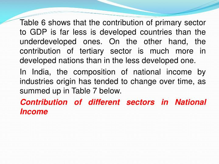 Table 6 shows that the contribution of primary sector to GDP is far less is developed countries than the underdeveloped ones. On the other hand, the contribution of tertiary sector is much more in developed nations than in the less developed one.