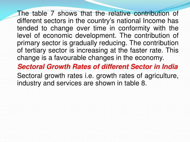 The table 7 shows that the relative contribution of different sectors in the country's national Income has tended to change over time in conformity with the level of economic development. The contribution of primary sector is gradually reducing. The contribution of tertiary sector is increasing at the faster rate. This change is a