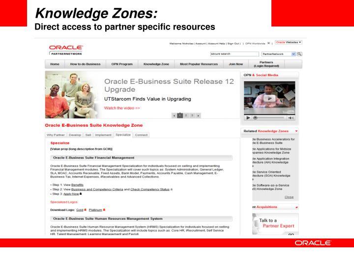 Knowledge Zones: