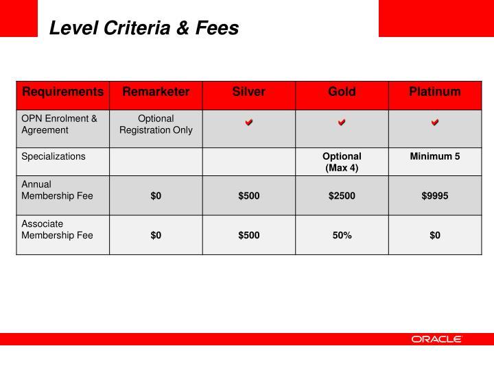 Level Criteria & Fees