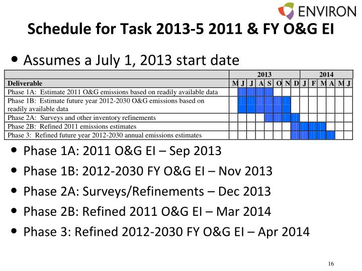 Schedule for Task 2013-5 2011 & FY O&G EI