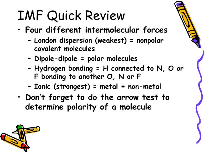 IMF Quick Review