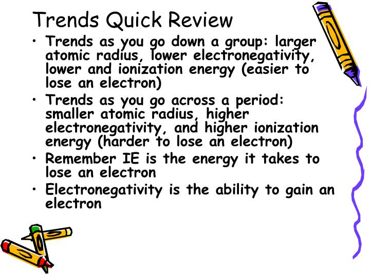 Trends Quick Review