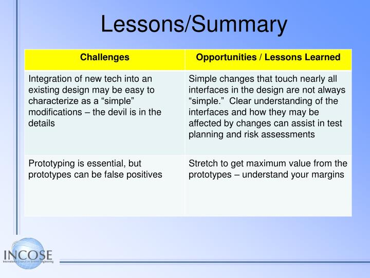 Lessons/Summary