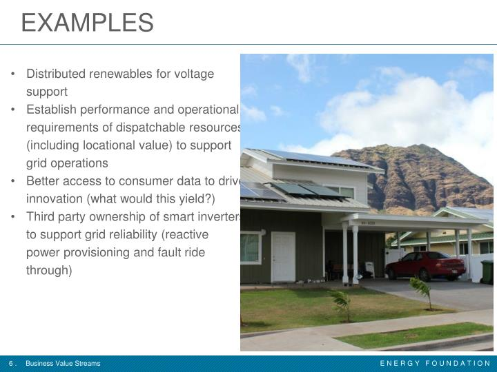 Distributed renewables for voltage support
