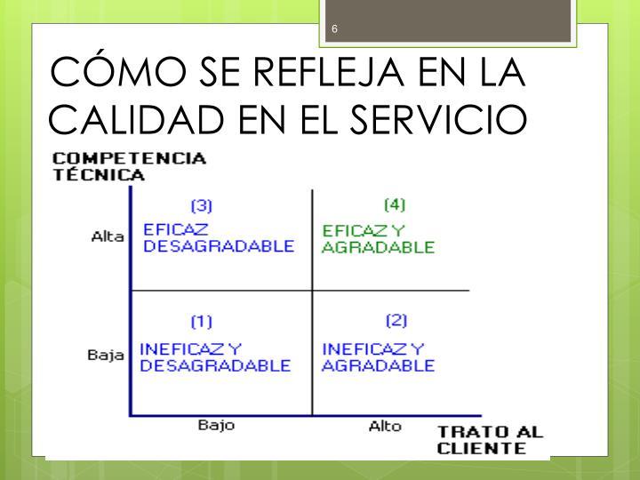 CÓMO SE REFLEJA EN LA CALIDAD EN EL SERVICIO