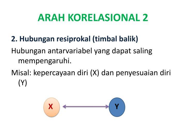 ARAH KORELASIONAL 2