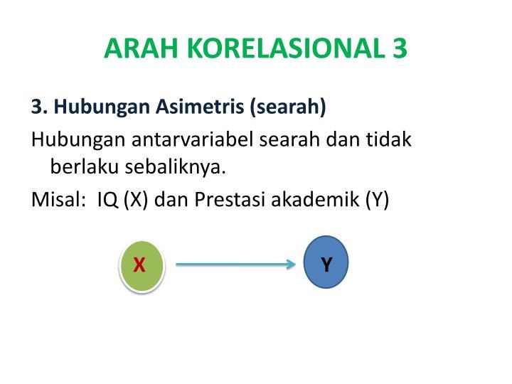 ARAH KORELASIONAL 3