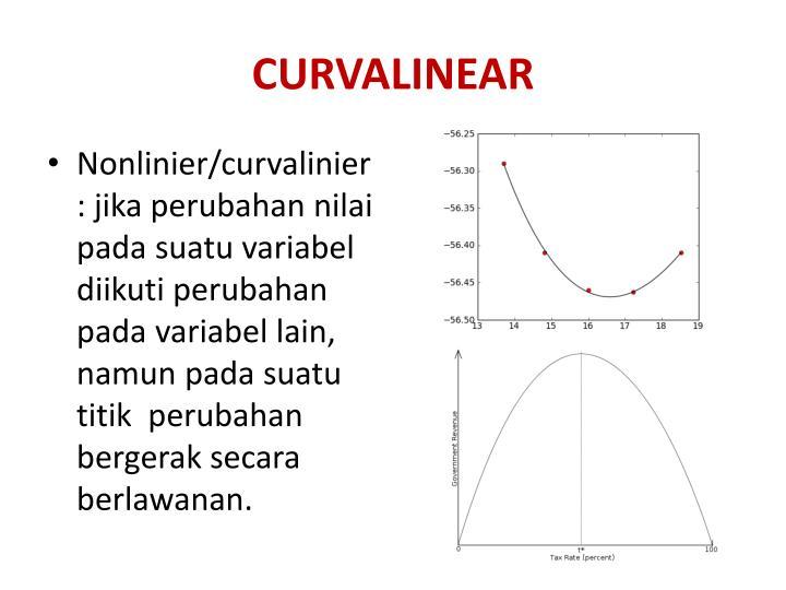 CURVALINEAR