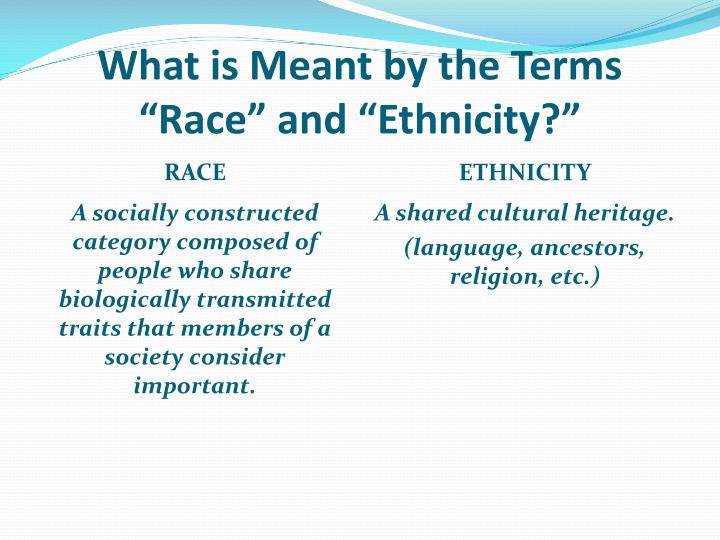 "What is Meant by the Terms ""Race"" and ""Ethnicity?"""
