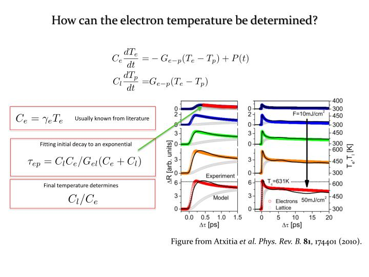 How can the electron temperature be determined?