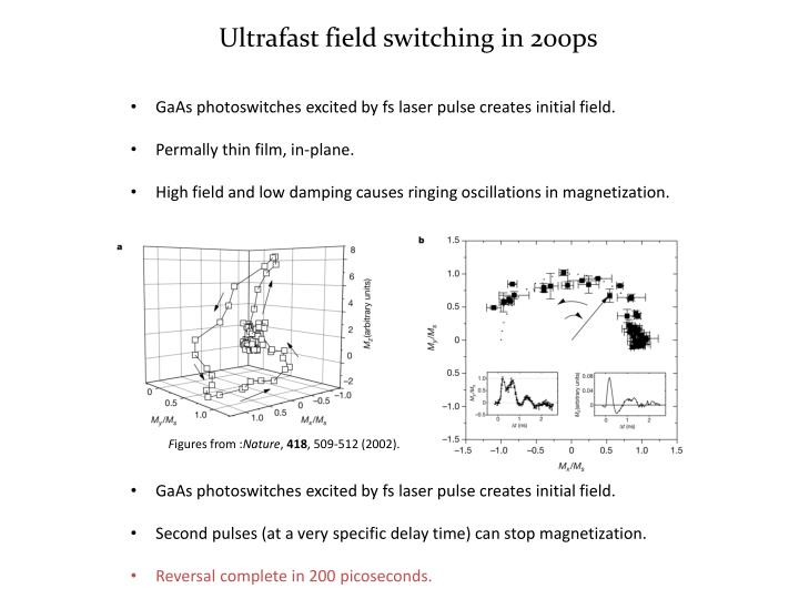 Ultrafast field switching in 200ps