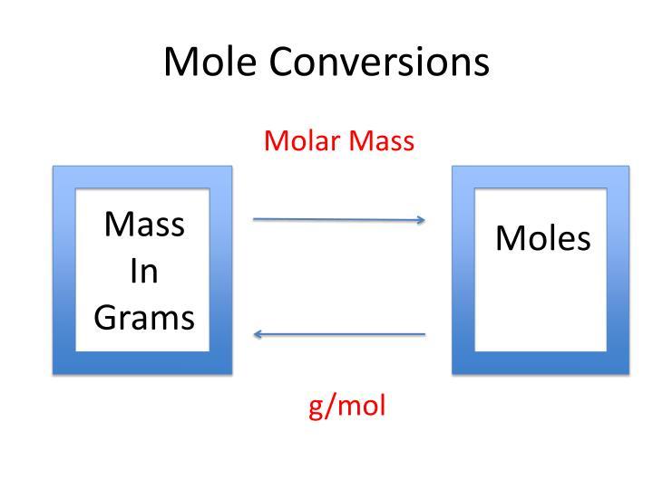 Mole Conversions