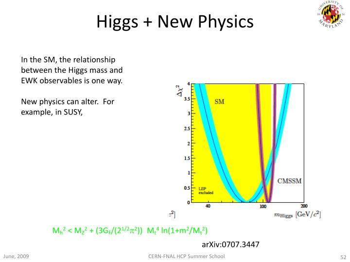 Higgs + New Physics