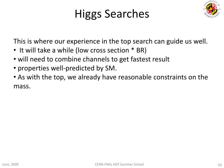 Higgs Searches