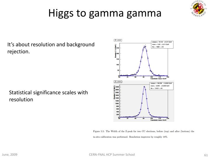 Higgs to gamma gamma