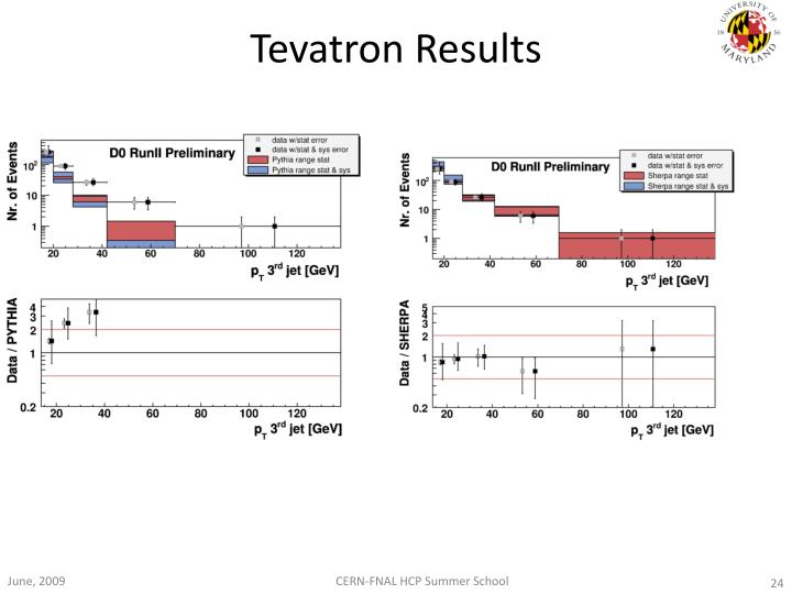 Tevatron Results