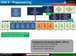 coa 3 proposed org