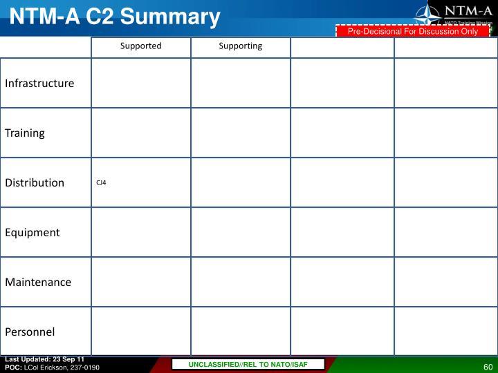 NTM-A C2 Summary