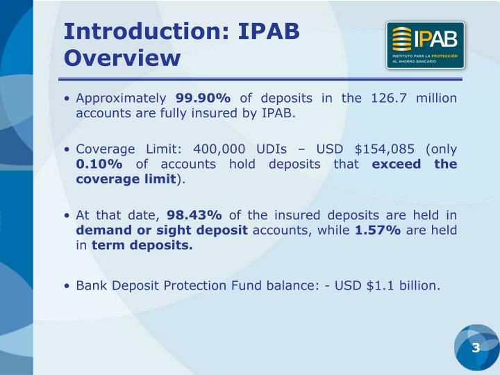 Introduction ipab overview1