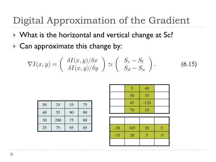 Digital Approximation of the Gradient