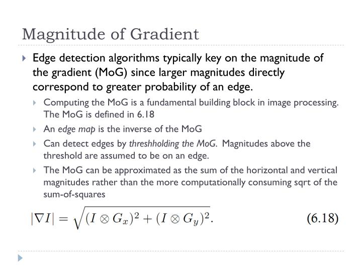 Magnitude of Gradient