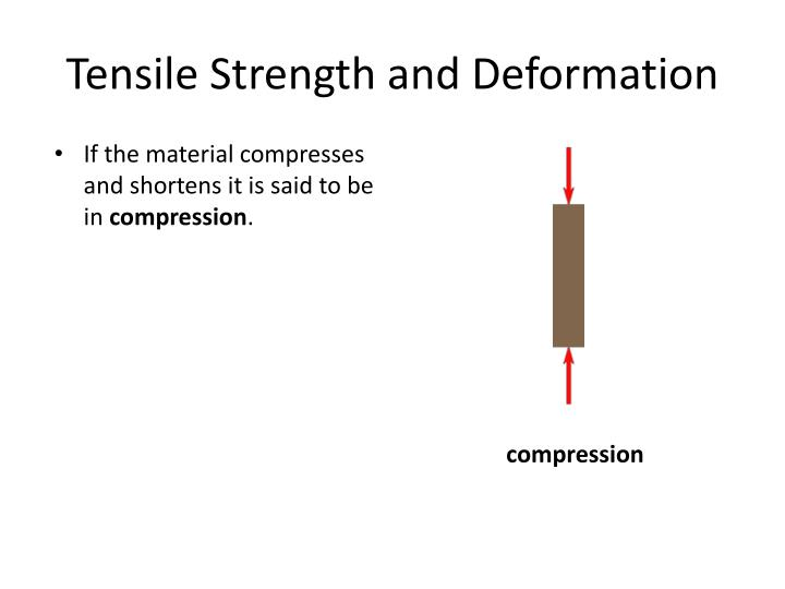 Tensile Strength and Deformation