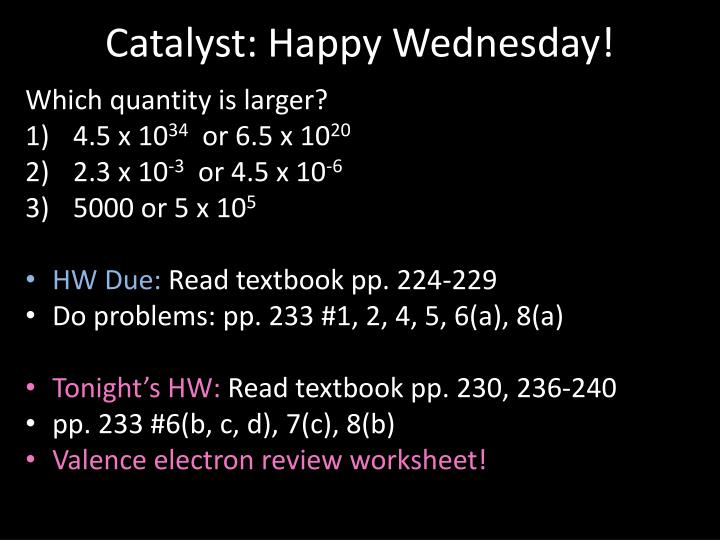 Catalyst happy wednesday