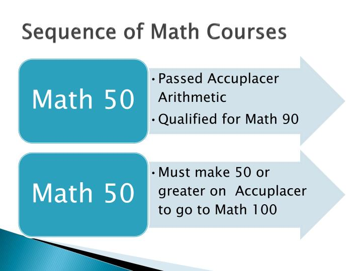 Sequence of Math Courses