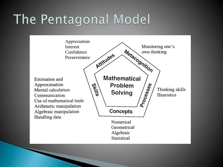 The Pentagonal Model