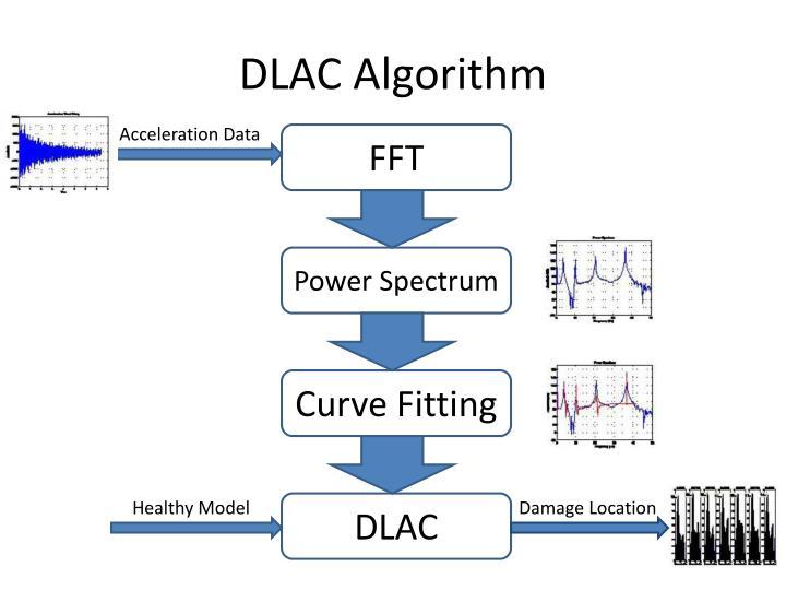 DLAC Algorithm