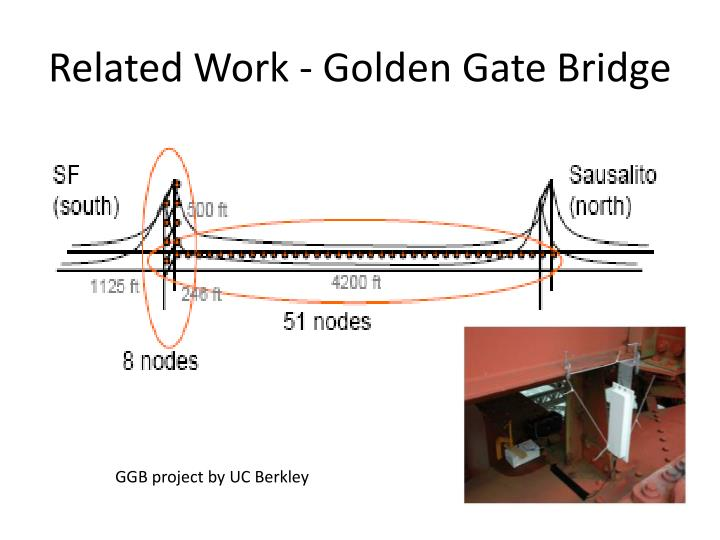 Related Work - Golden Gate Bridge