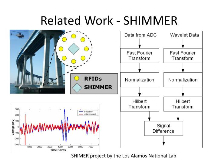 Related Work - SHIMMER