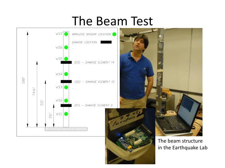 The Beam Test