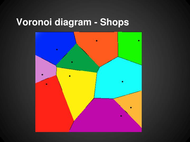 Voronoi diagram - Shops
