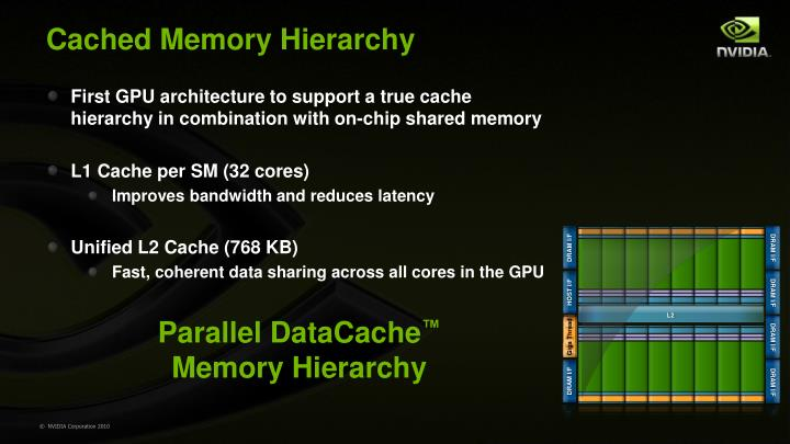 Cached Memory Hierarchy