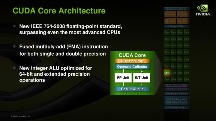 CUDA Core Architecture