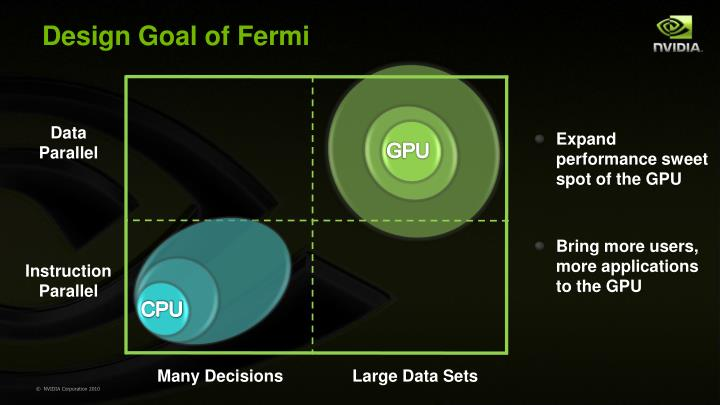 Design Goal of Fermi