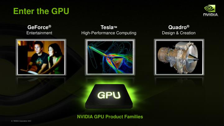 Enter the GPU