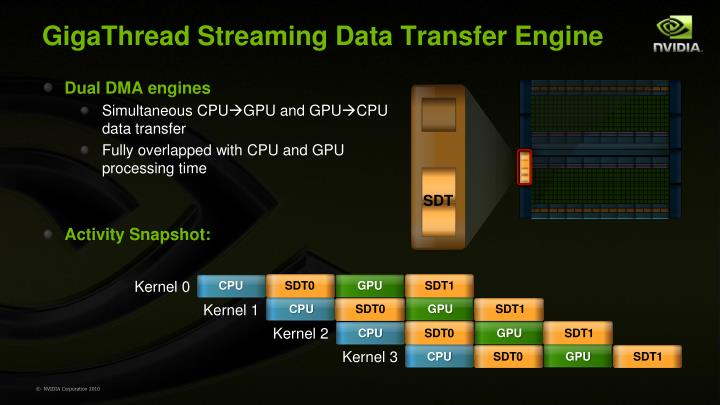 GigaThread Streaming Data Transfer Engine