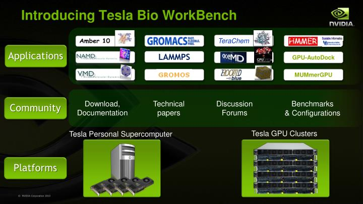 Introducing Tesla Bio WorkBench