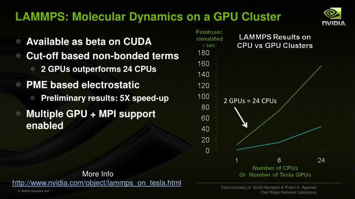 LAMMPS: Molecular Dynamics on a GPU Cluster