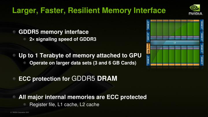 Larger, Faster, Resilient Memory Interface