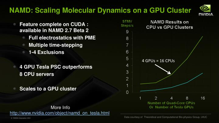 NAMD: Scaling Molecular Dynamics on a GPU Cluster