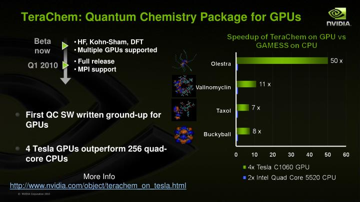 TeraChem: Quantum Chemistry Package for GPUs