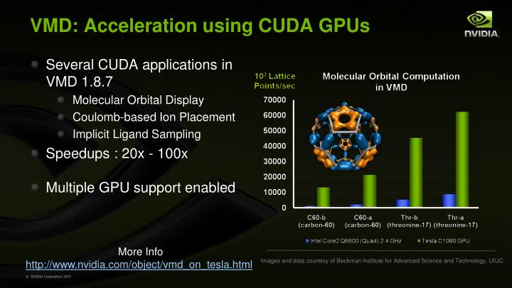 VMD: Acceleration using CUDA GPUs