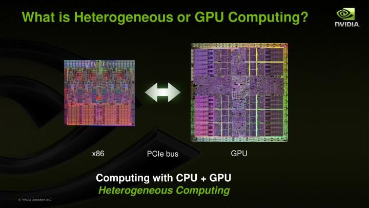 What is Heterogeneous or GPU Computing?