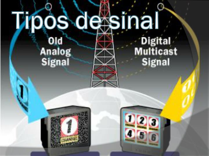 Tipos de sinal
