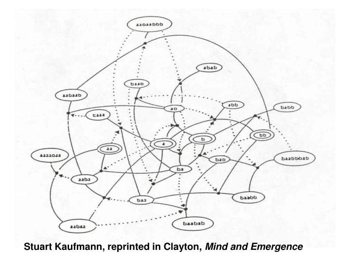 Stuart Kaufmann, reprinted in Clayton,